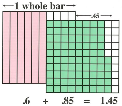 Decimal Squares Videos – Decimal Squares